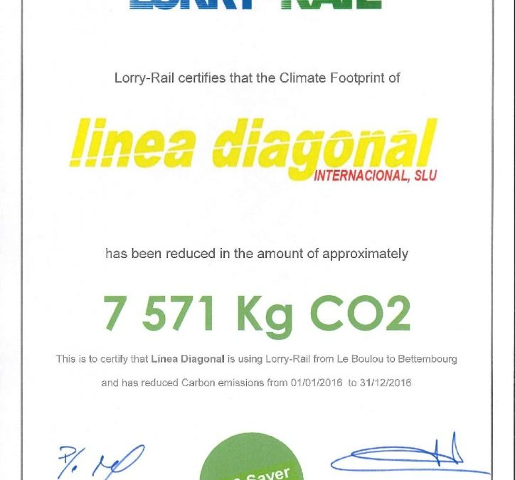 CO2 emissions certificate