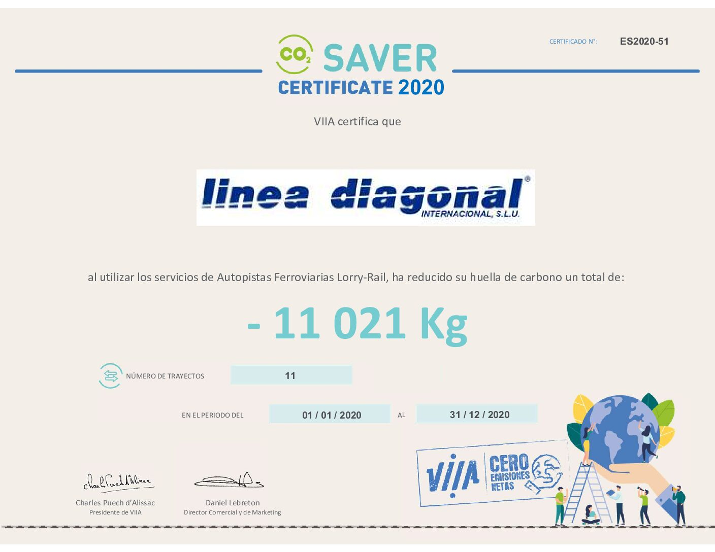 linea diagonal  saves CO2 emissions using intermodal traffics
